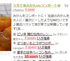 Chromeエクステンション:クックパッド(Cookpad)のレシピのブックマーク数がわかるGoogleChrome拡張(拡大)
