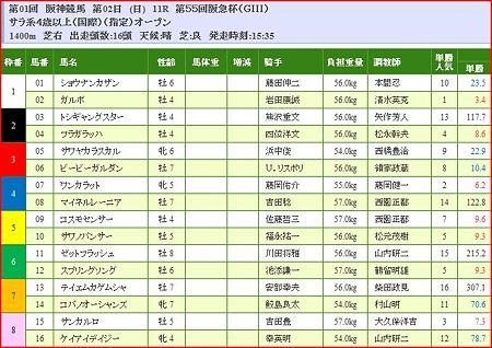 a.阪急杯.1