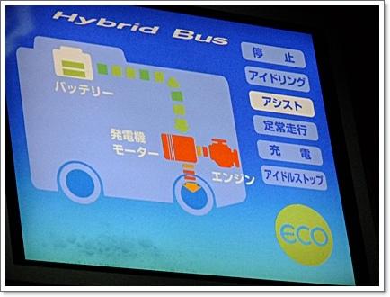 ハイブリッド バス